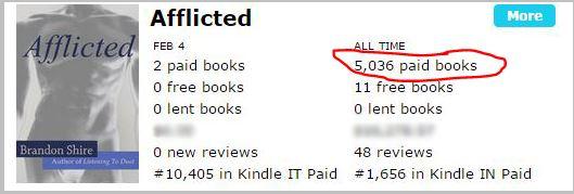 5000 copies sold